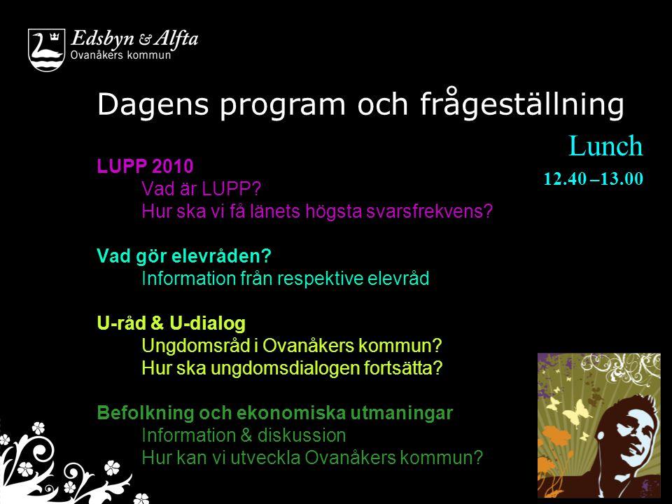 LUPP 2010 Vad är LUPP? Hur ska vi få länets högsta svarsfrekvens? Vad gör elevråden? Information från respektive elevråd U-råd & U-dialog Ungdomsråd i