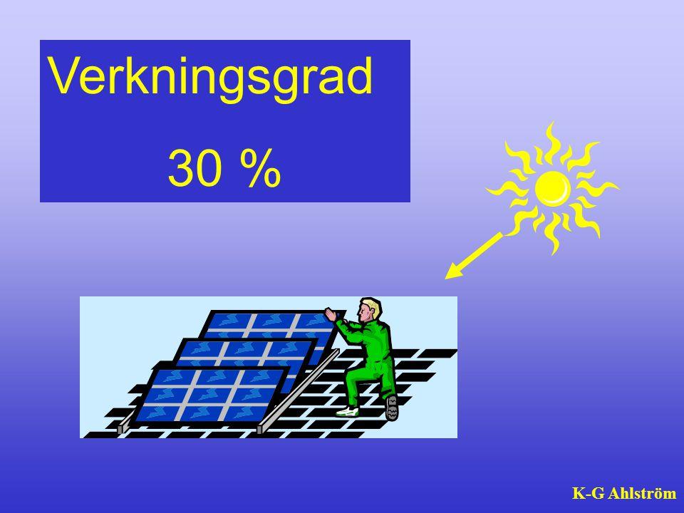 Verkningsgrad 30 % K-G Ahlström