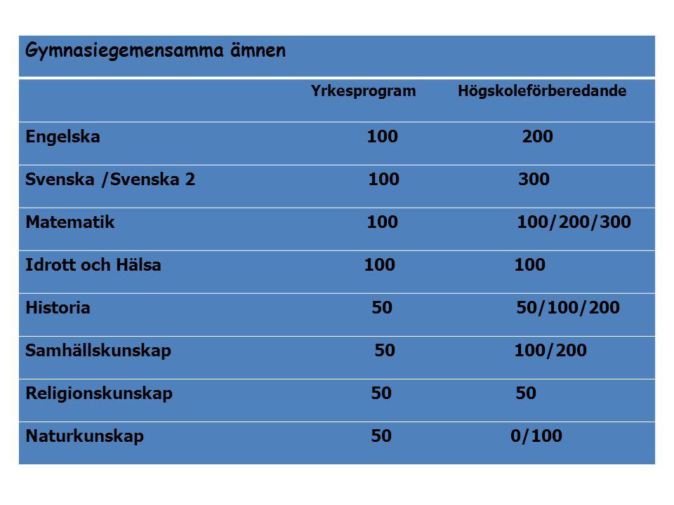 Gymnasiegemensamma ämnen Yrkesprogram Högskoleförberedande Engelska 100 200 Svenska /Svenska 2 100 300 Matematik 100 100/200/300 Idrott och Hälsa 100 100 Historia 50 50/100/200 Samhällskunskap 50 100/200 Religionskunskap 50 50 Naturkunskap 50 0/100