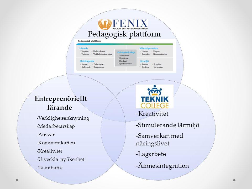 Pedagogisk plattform - - Kreativitet -Stimulerande lärmiljö -Samverkan med näringslivet -Lagarbete -Ämnesintegration Entreprenöriellt lärande -Verklig