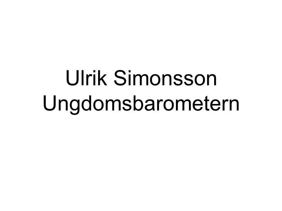 Ulrik Simonsson Ungdomsbarometern