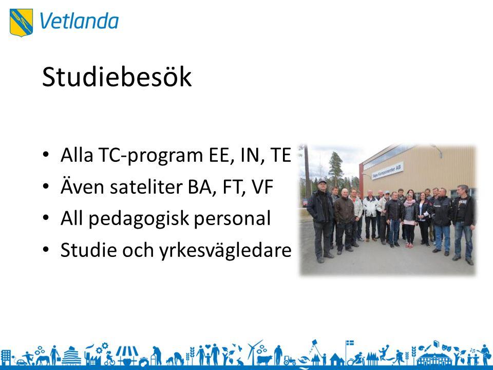 Studiebesök Alla TC-program EE, IN, TE Även sateliter BA, FT, VF All pedagogisk personal Studie och yrkesvägledare