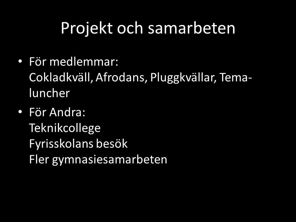 Projekt och samarbeten För medlemmar: Cokladkväll, Afrodans, Pluggkvällar, Tema- luncher För Andra: Teknikcollege Fyrisskolans besök Fler gymnasiesama
