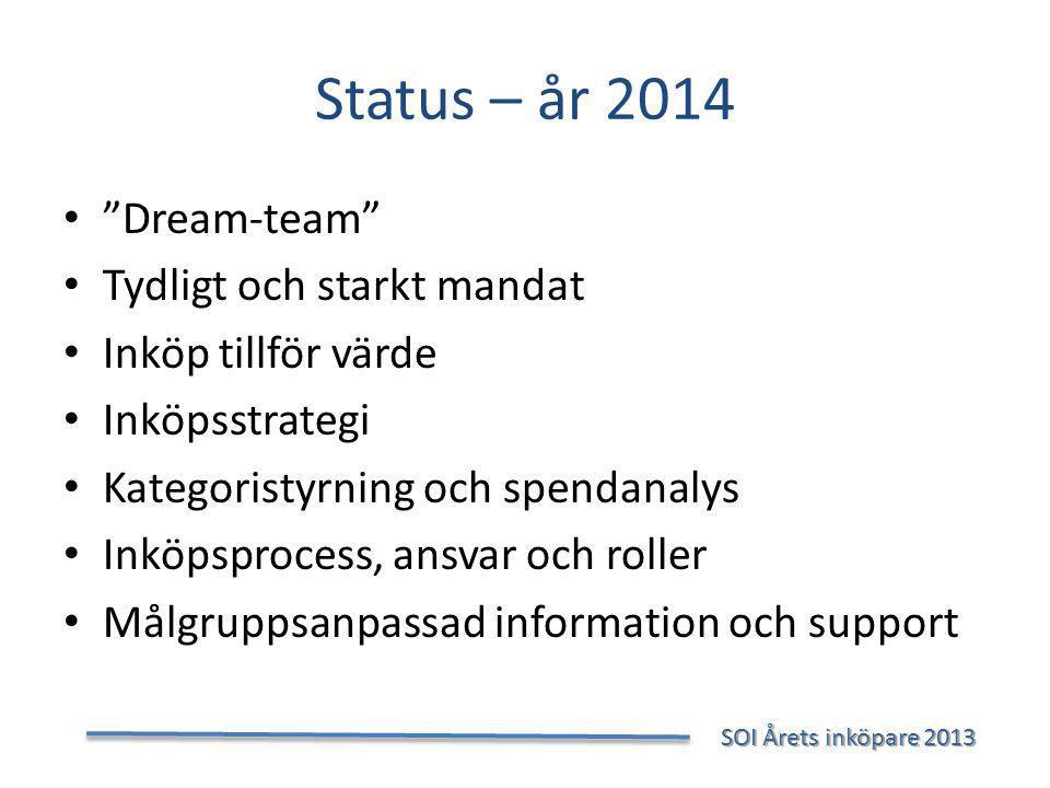 Status – år 2014 Dream-team Tydligt och starkt mandat Inköp tillför värde Inköpsstrategi Kategoristyrning och spendanalys Inköpsprocess, ansvar och roller Målgruppsanpassad information och support SOI Årets inköpare 2013 SOI Årets inköpare 2013