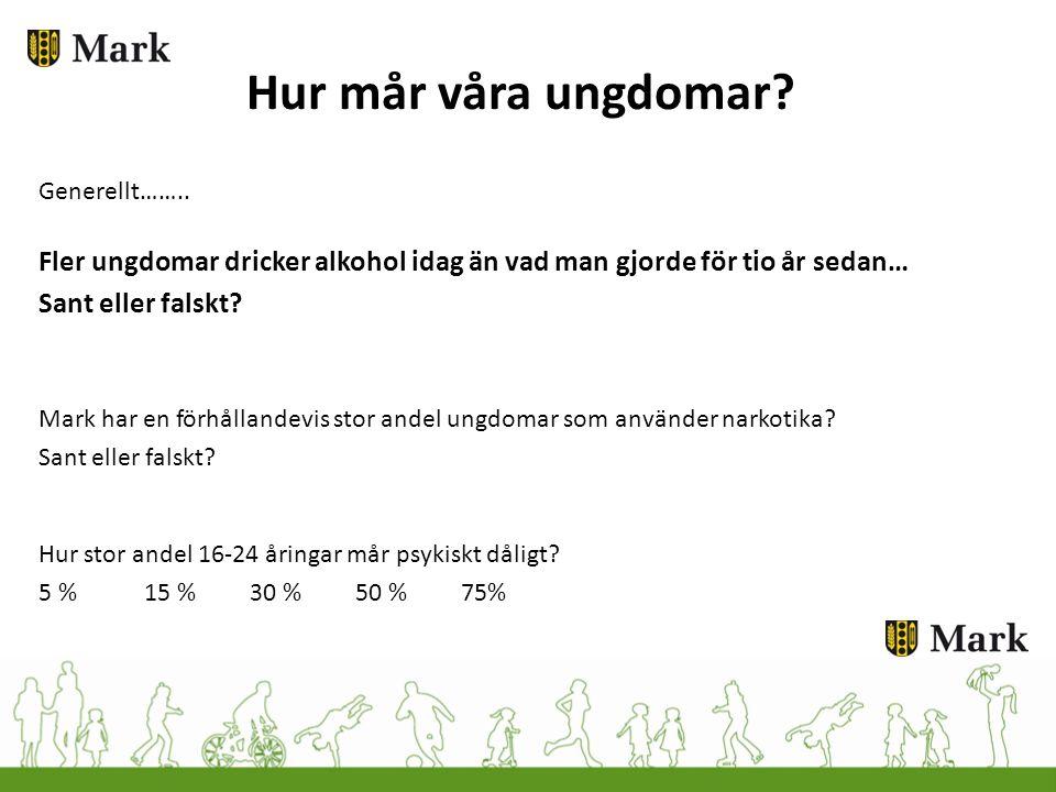 www.mark.se/folkhalsa