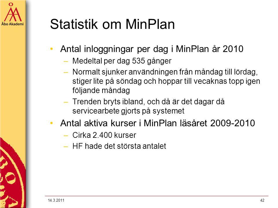 Statistik om MinPlan Antal inloggningar per dag i MinPlan år 2010 –Medeltal per dag 535 gånger –Normalt sjunker användningen från måndag till lördag,