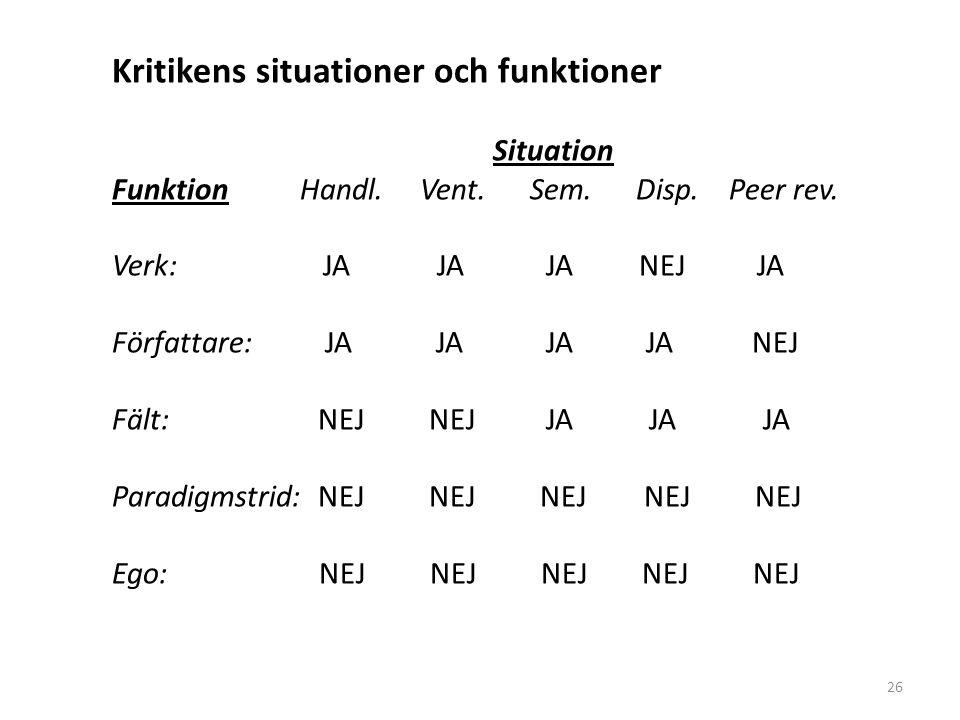Kritikens situationer och funktioner Situation Funktion Handl.