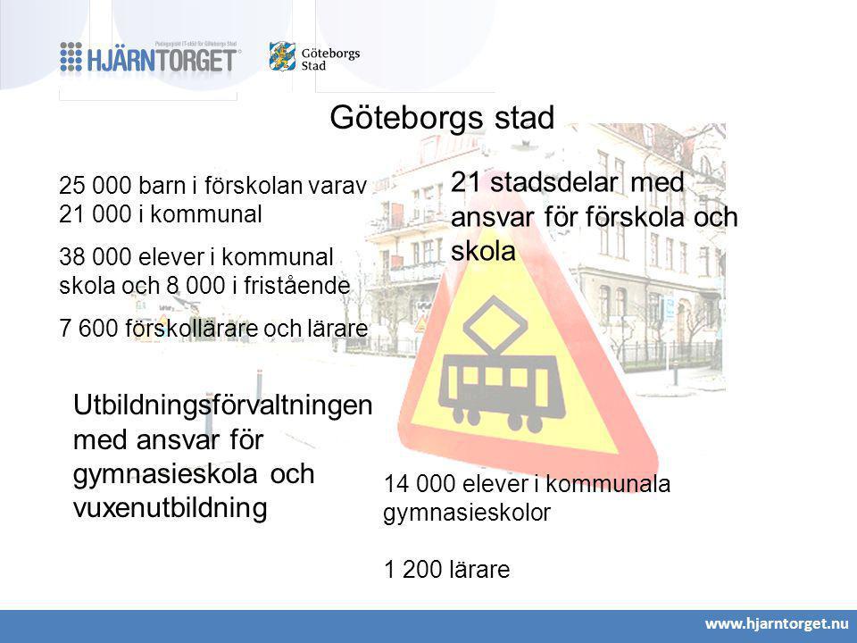 www.hjarntorget.nu Göteborgs stad 21 stadsdelar med ansvar för förskola och skola Utbildningsförvaltningen med ansvar för gymnasieskola och vuxenutbil