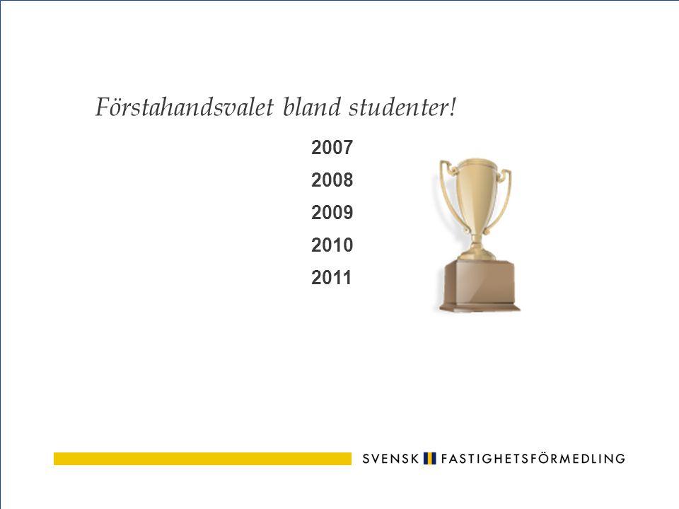 Förstahandsvalet bland studenter! 2007 2008 2009 2010 2011