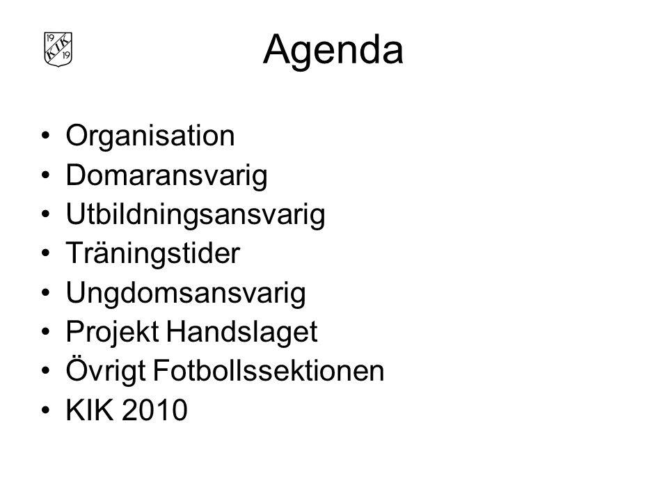 Agenda Organisation Domaransvarig Utbildningsansvarig Träningstider Ungdomsansvarig Projekt Handslaget Övrigt Fotbollssektionen KIK 2010