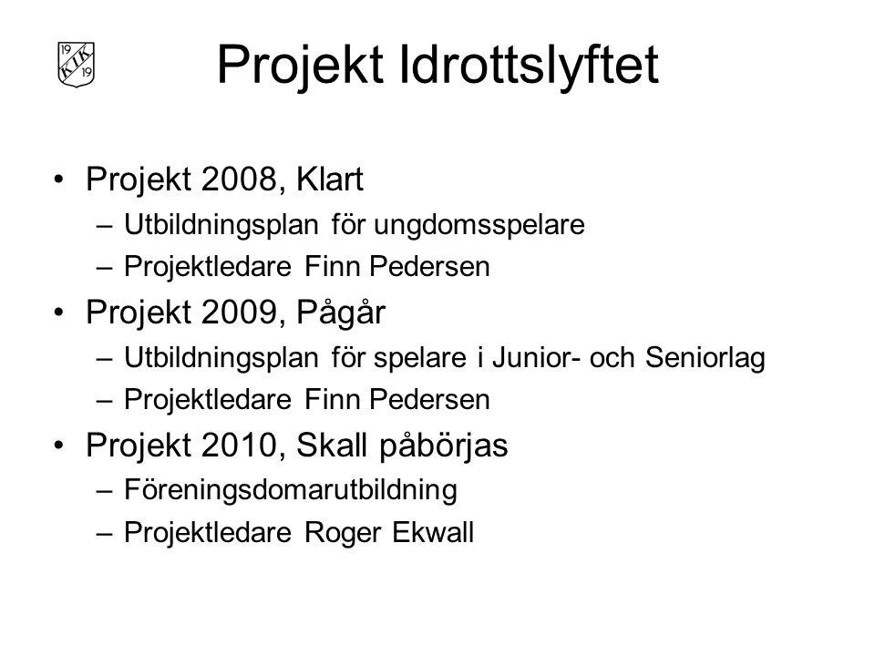 Projekt Idrottslyftet Projekt 2008, Klart –Utbildningsplan för ungdomsspelare –Projektledare Finn Pedersen Projekt 2009, Pågår –Utbildningsplan för sp