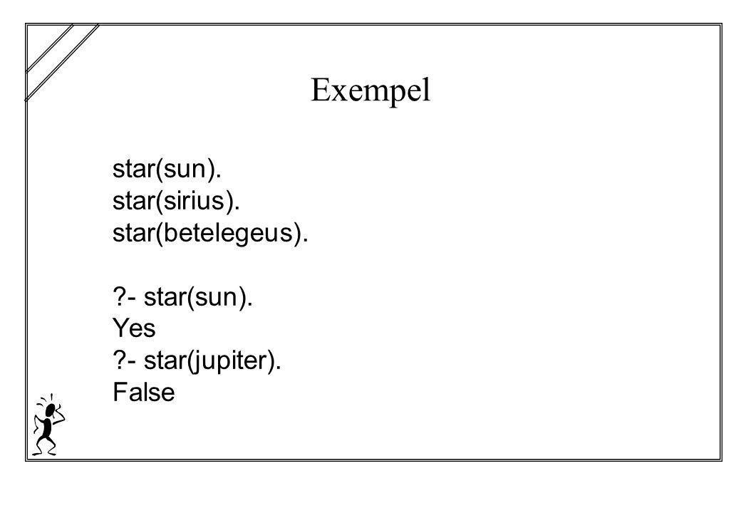 Exempel star(sun). star(sirius). star(betelegeus). ?- star(sun). Yes ?- star(jupiter). False