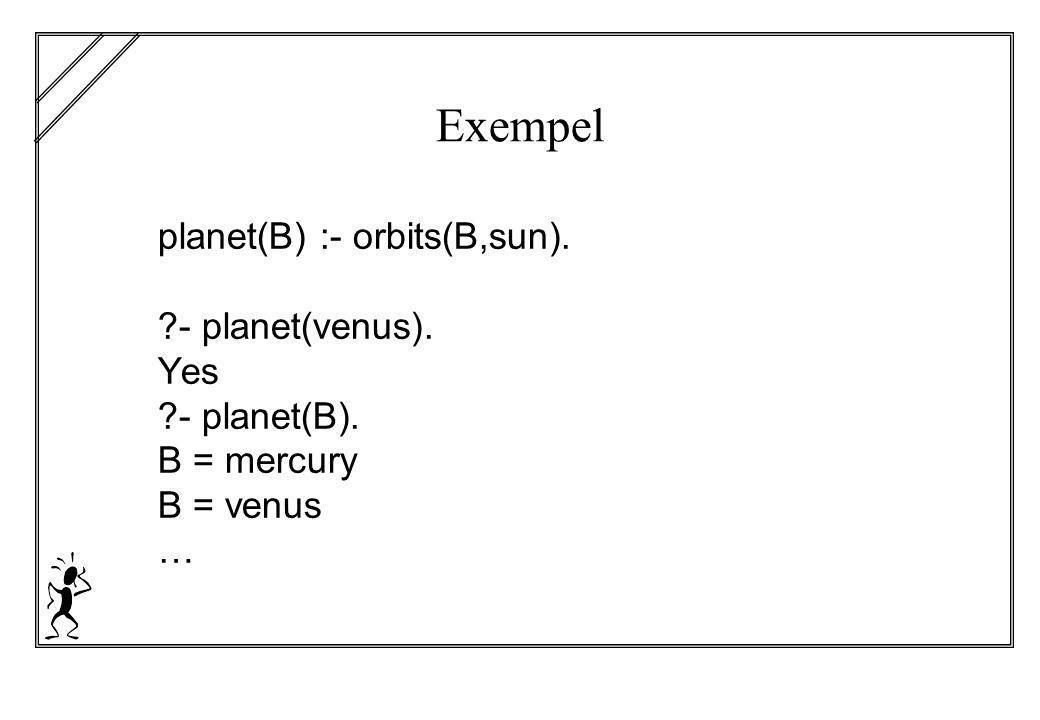 Exempel planet(B) :- orbits(B,sun). ?- planet(venus). Yes ?- planet(B). B = mercury B = venus …