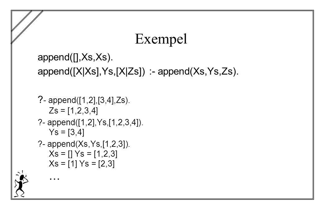 Exempel append([],Xs,Xs). append([X|Xs],Ys,[X|Zs]) :- append(Xs,Ys,Zs). ? - append([1,2],[3,4],Zs). Zs = [1,2,3,4] ?- append([1,2],Ys,[1,2,3,4]). Ys =
