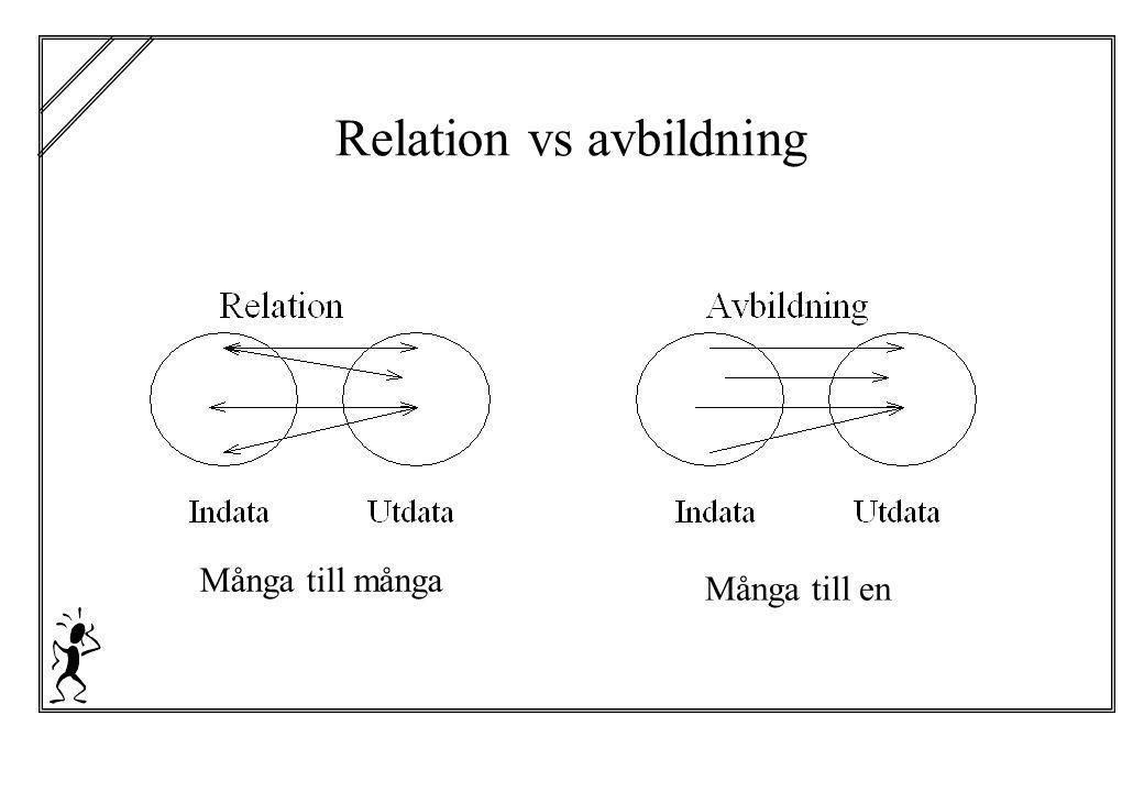 Relation vs avbildning Många till en Många till många