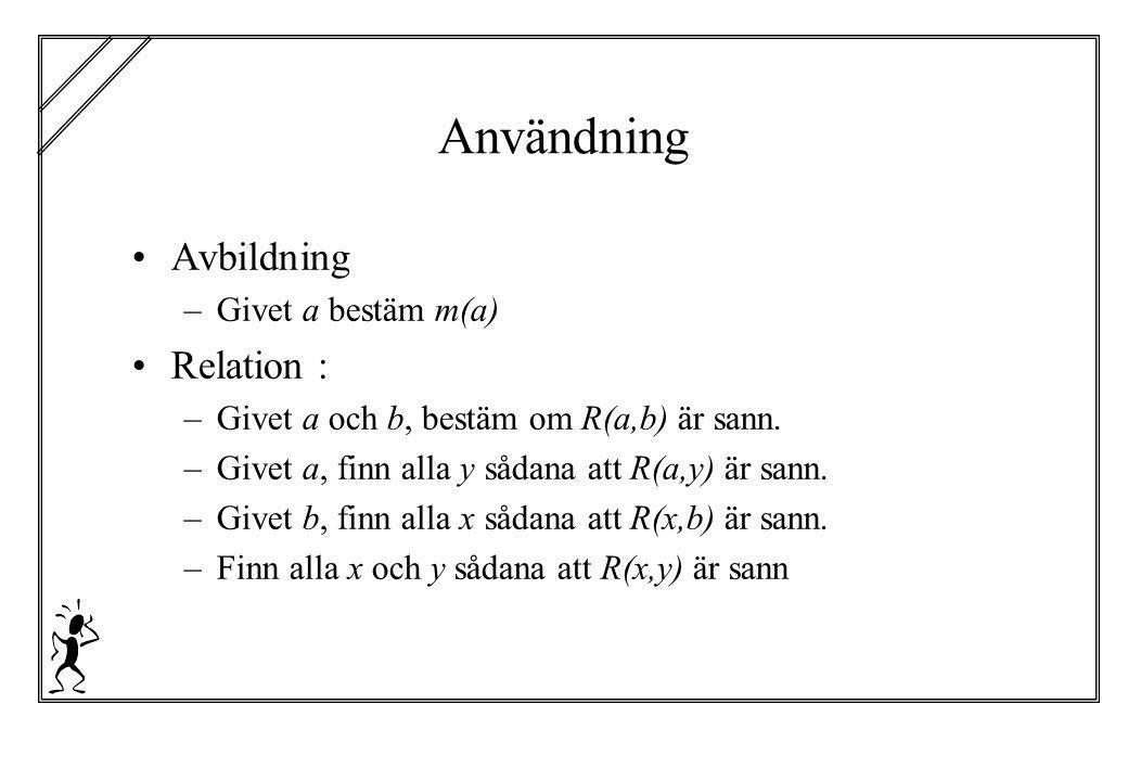Användning Avbildning –Givet a bestäm m(a) Relation : –Givet a och b, bestäm om R(a,b) är sann. –Givet a, finn alla y sådana att R(a,y) är sann. –Give