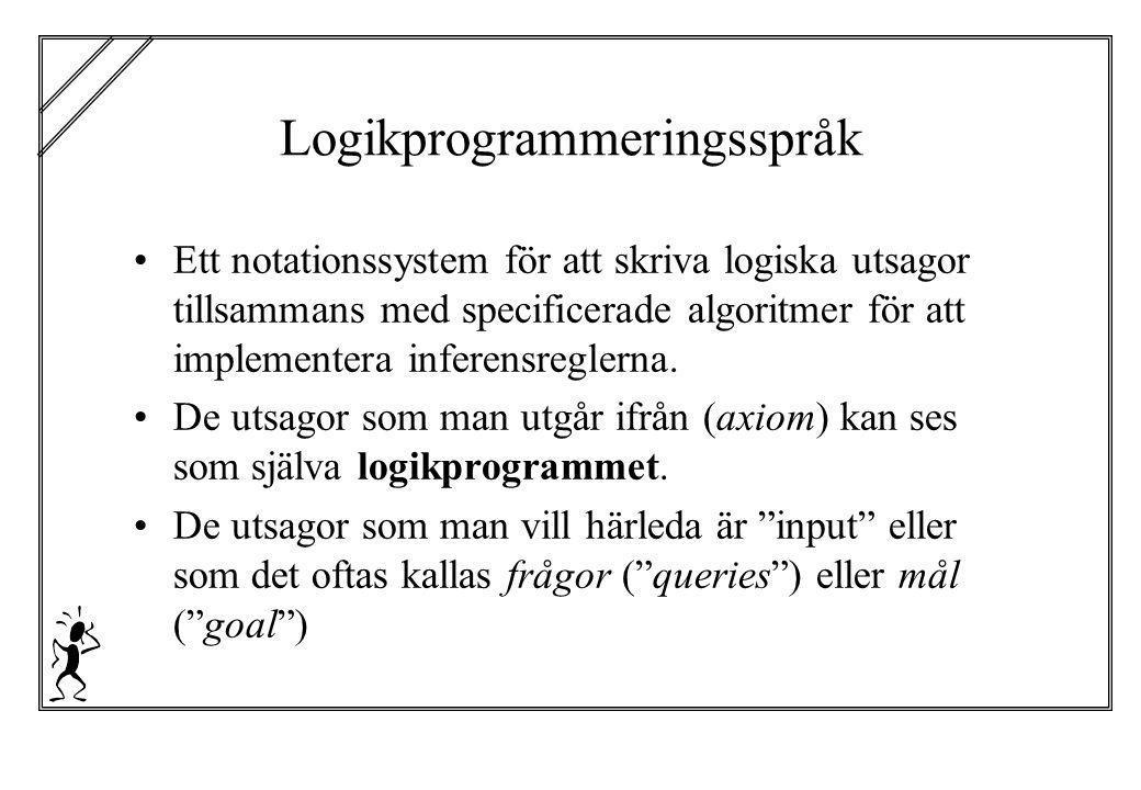 Logikprogrammeringsspråk Ett notationssystem för att skriva logiska utsagor tillsammans med specificerade algoritmer för att implementera inferensregl