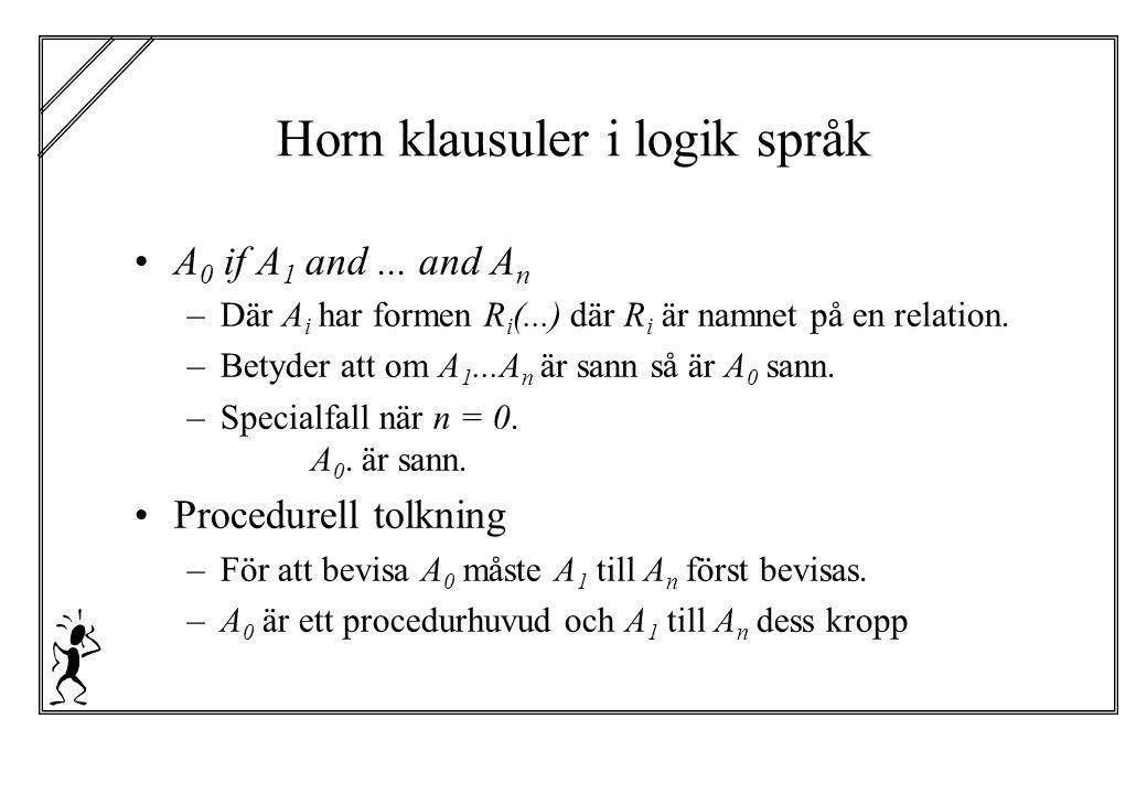 Horn klausuler i logik språk A 0 if A 1 and... and A n –Där A i har formen R i (...) där R i är namnet på en relation. –Betyder att om A 1...A n är sa