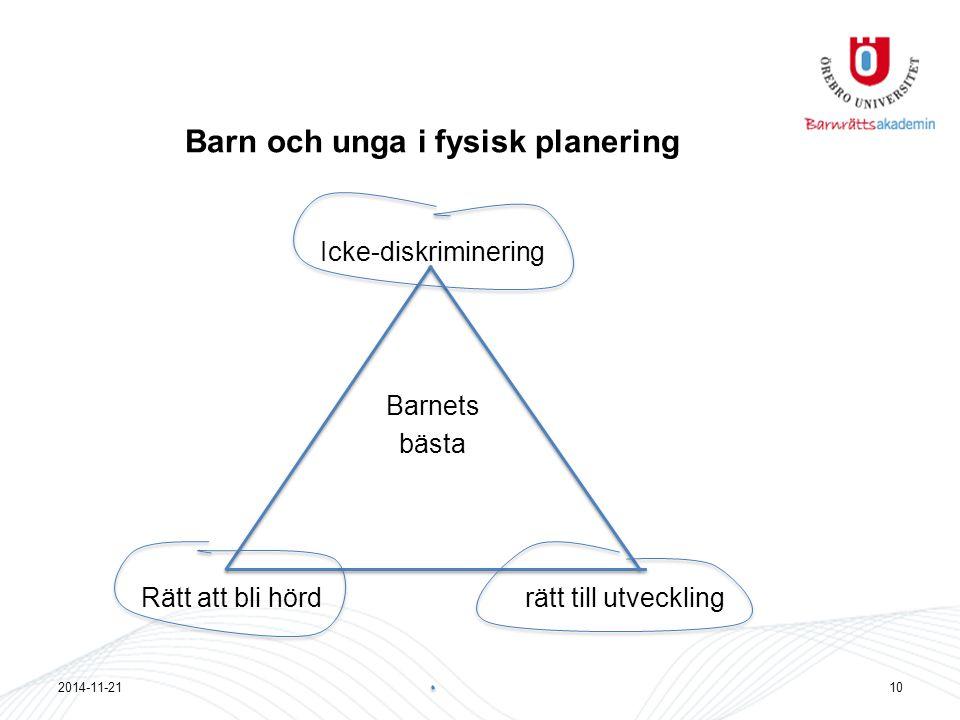 Barn och unga i fysisk planering Icke-diskriminering Barnets bästa Rätt att bli hördrätt till utveckling 2014-11-2110