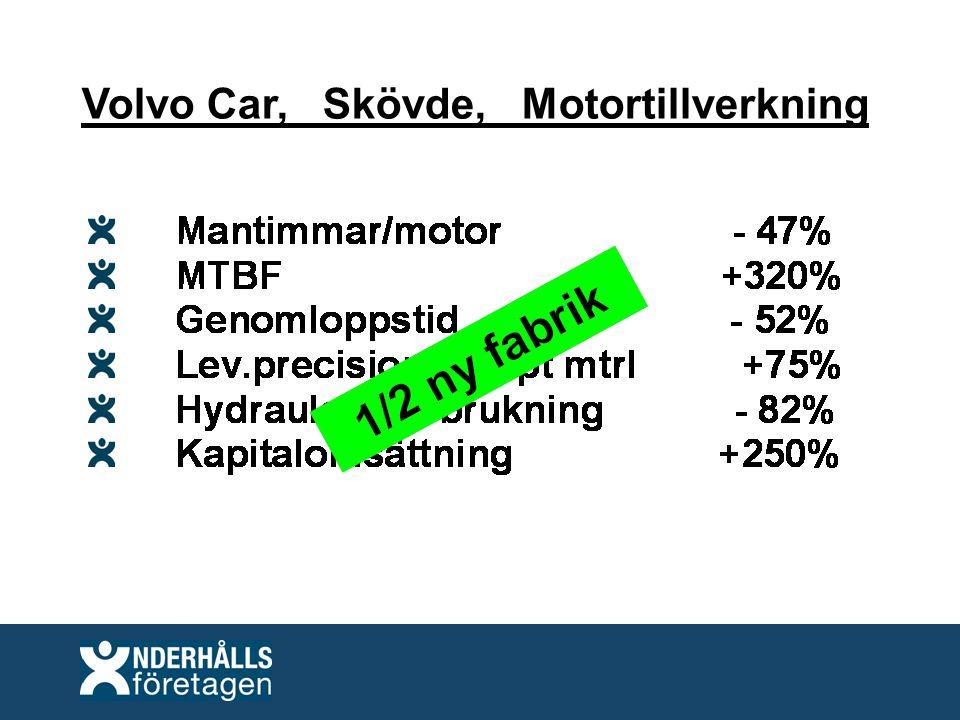 Volvo Car, Skövde, Motortillverkning