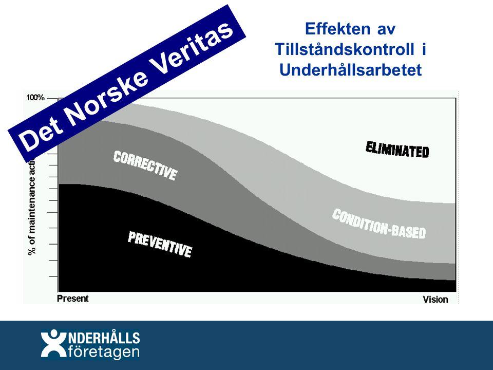 Effekten av Tillståndskontroll i Underhållsarbetet Det Norske Veritas