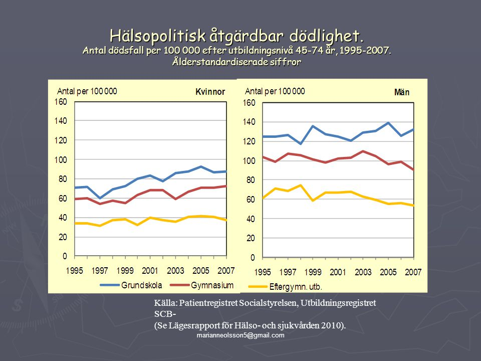 marianneolsson5@gmail.com Från Finn Diderichsen: DK: Review af ojämlik hälsa – 12 prioriterade determinanter: A: tidiga determinanter som påverkar social position og hälsa: 1.