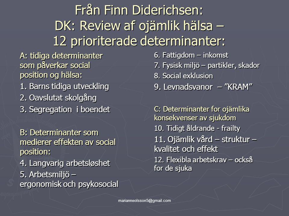 marianneolsson5@gmail.com Från Finn Diderichsen: DK: Review af ojämlik hälsa – 12 prioriterade determinanter: A: tidiga determinanter som påverkar soc