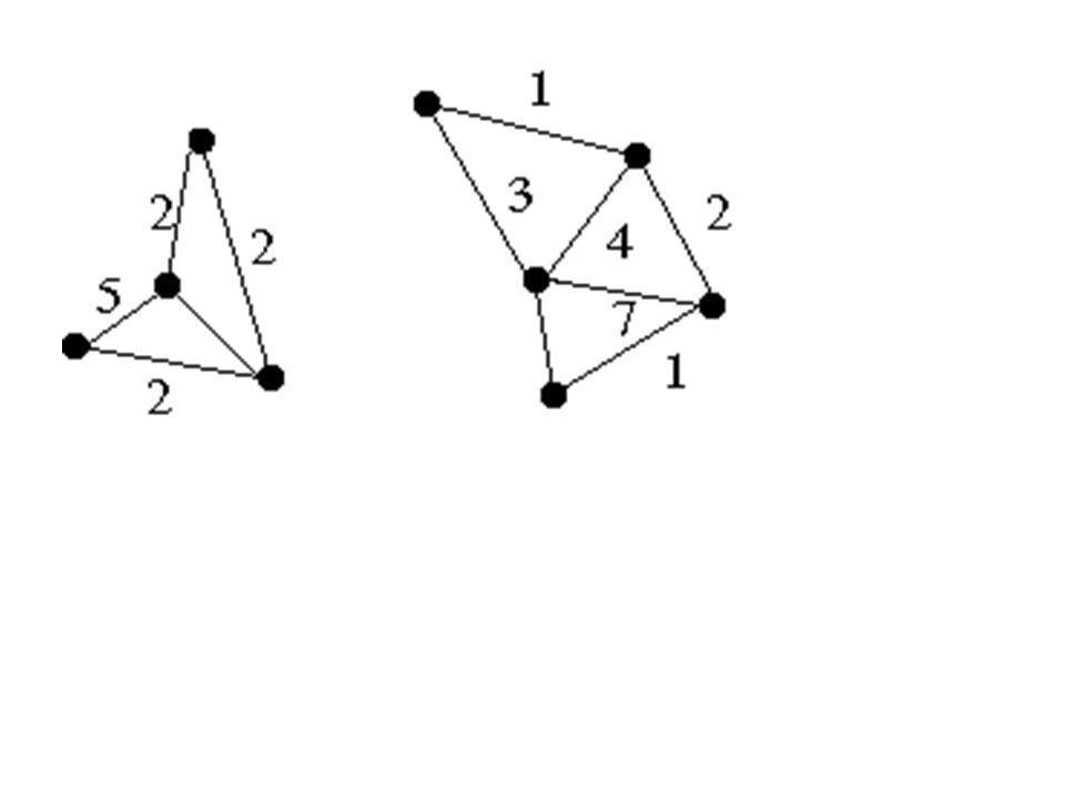 Results of Two-Class Segmentation P.Strandmark, F.