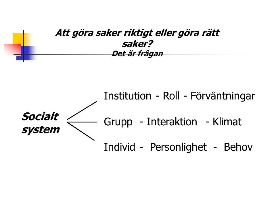 Institution - Roll - Förväntningar Grupp - Interaktion - Klimat Individ - Personlighet - Behov Socialt system Att göra saker riktigt eller göra rätt saker.