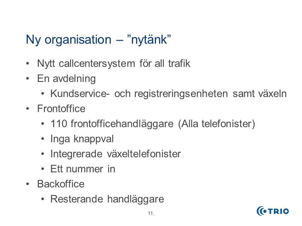 """11. Ny organisation – """"nytänk"""" Nytt callcentersystem för all trafik En avdelning Kundservice- och registreringsenheten samt växeln Frontoffice 110 fro"""
