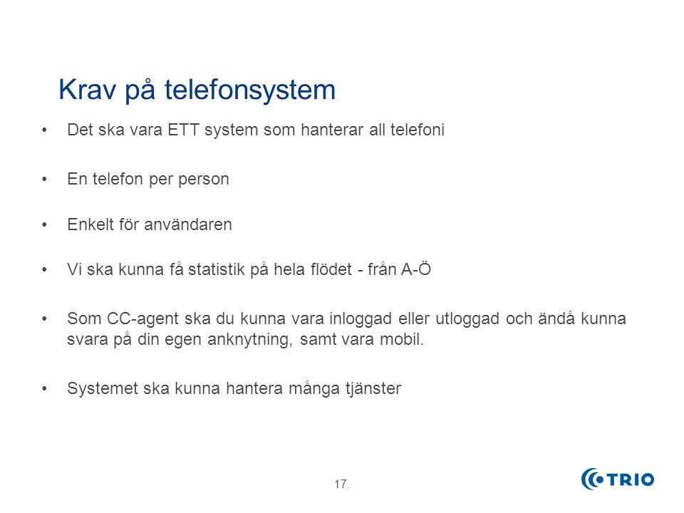 17. Krav på telefonsystem Det ska vara ETT system som hanterar all telefoni En telefon per person Enkelt för användaren Vi ska kunna få statistik på h