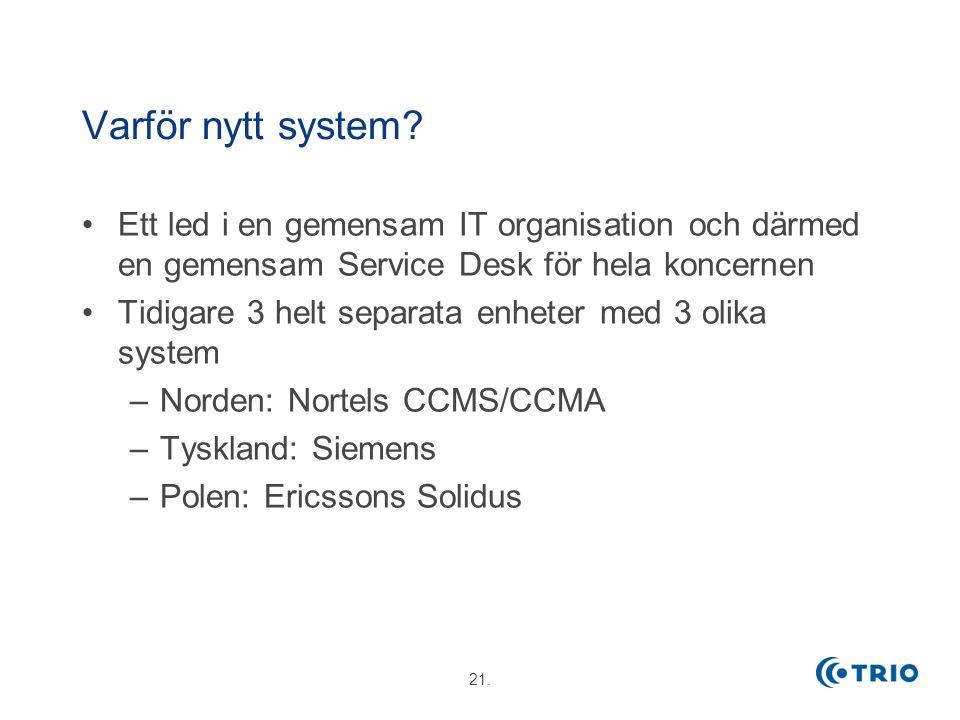 21. Varför nytt system? Ett led i en gemensam IT organisation och därmed en gemensam Service Desk för hela koncernen Tidigare 3 helt separata enheter