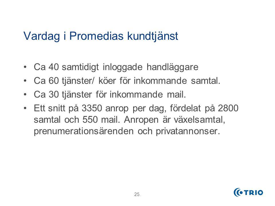 25. Vardag i Promedias kundtjänst Ca 40 samtidigt inloggade handläggare Ca 60 tjänster/ köer för inkommande samtal. Ca 30 tjänster för inkommande mail