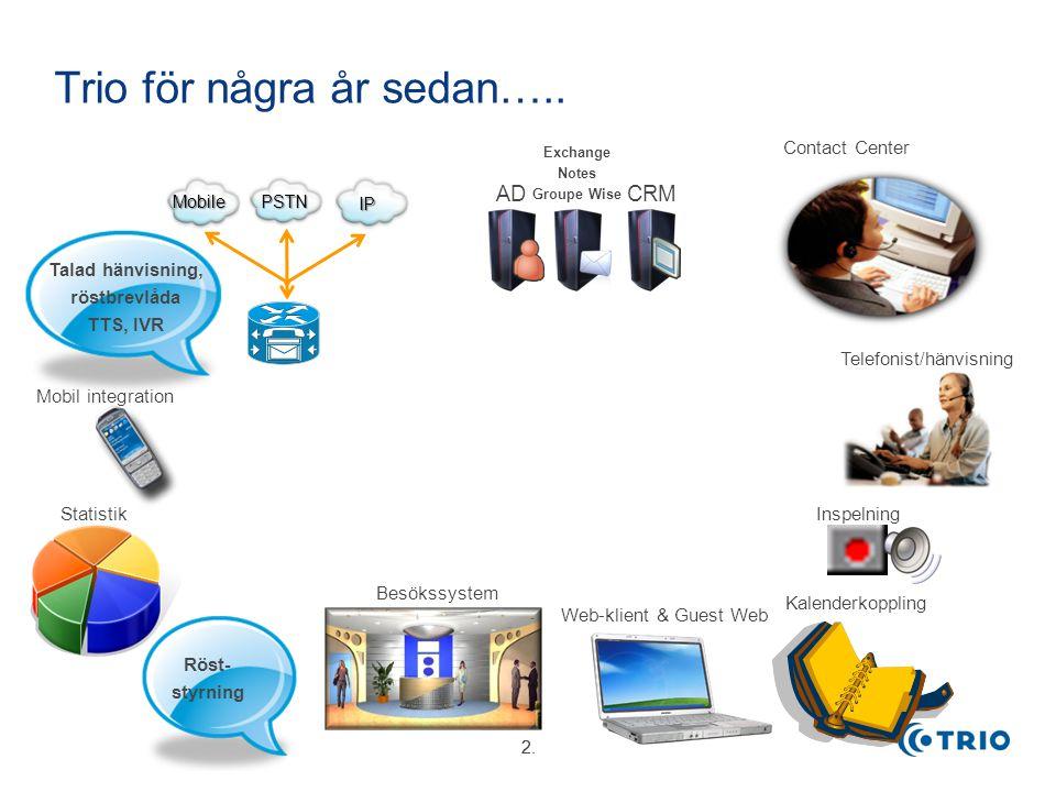 2. Trio för några år sedan….. Mobil integration CRM Besökssystem Web-klient & Guest Web Kalenderkoppling Telefonist/hänvisning Contact Center Röst- st