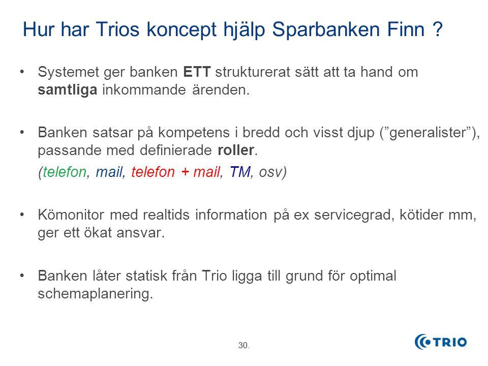 30. Hur har Trios koncept hjälp Sparbanken Finn ? Systemet ger banken ETT strukturerat sätt att ta hand om samtliga inkommande ärenden. Banken satsar