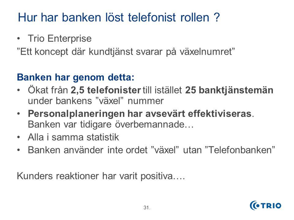 """31. Hur har banken löst telefonist rollen ? Trio Enterprise """"Ett koncept där kundtjänst svarar på växelnumret"""" Banken har genom detta: Ökat från 2,5 t"""