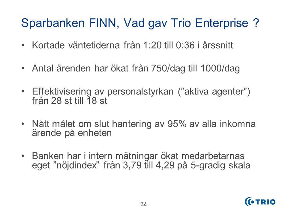 32. Sparbanken FINN, Vad gav Trio Enterprise ? Kortade väntetiderna från 1:20 till 0:36 i årssnitt Antal ärenden har ökat från 750/dag till 1000/dag E
