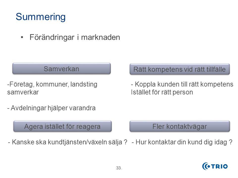 33. Summering Förändringar i marknaden 33. Samverkan Rätt kompetens vid rätt tillfälle -Företag, kommuner, landsting samverkar - Avdelningar hjälper v