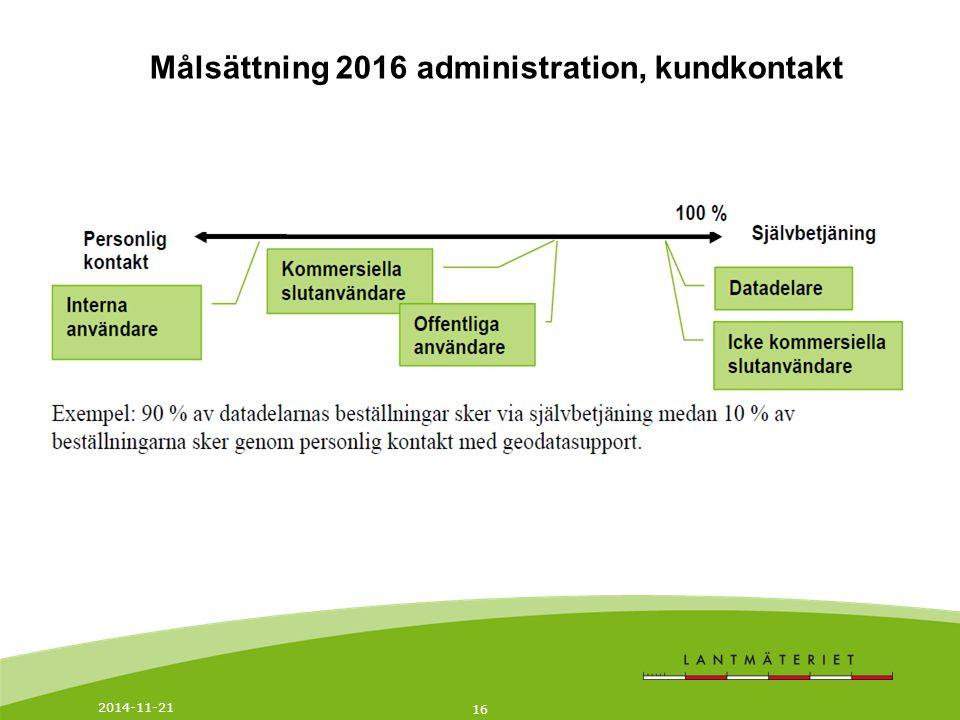 2014-11-21 17 Målsättning 2016 leverans