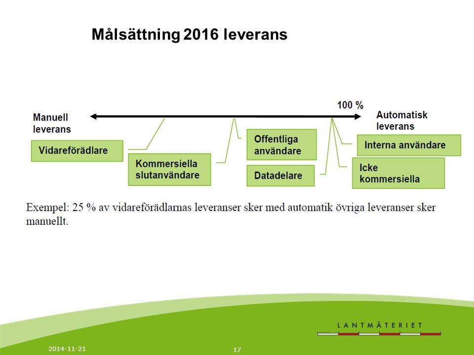2014-11-21 18 Förvaltningsansvaret för Lantmäteriet Att bygga nationella databaser enligt beslutad teknisk specifikation Att följa upp och redovisa databasens kvalitet och metadata Att arbeta med kvalitetsförbättringar Att trygga finansieringen
