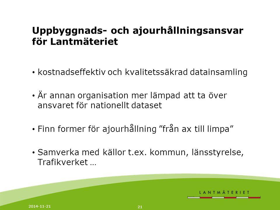 2014-11-21 22 Produktutbud från Lantmäteriet
