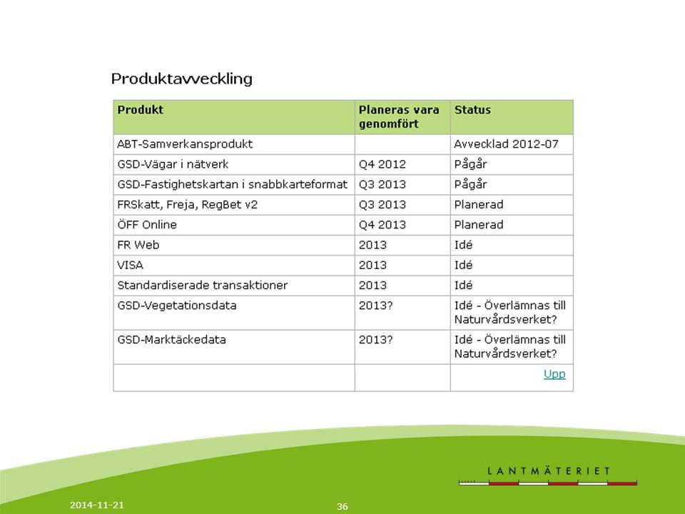 2014-11-21 37 Hur komma åt geodata som datadelare Gå in i geodata.se Titta i produktkatalogen eller sök direkt i geodataportalen Data går att beställa hem som förut, t.ex.
