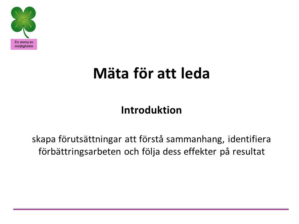 En meny av möjligheter Mäta för att leda Introduktion skapa förutsättningar att förstå sammanhang, identifiera förbättringsarbeten och följa dess effe
