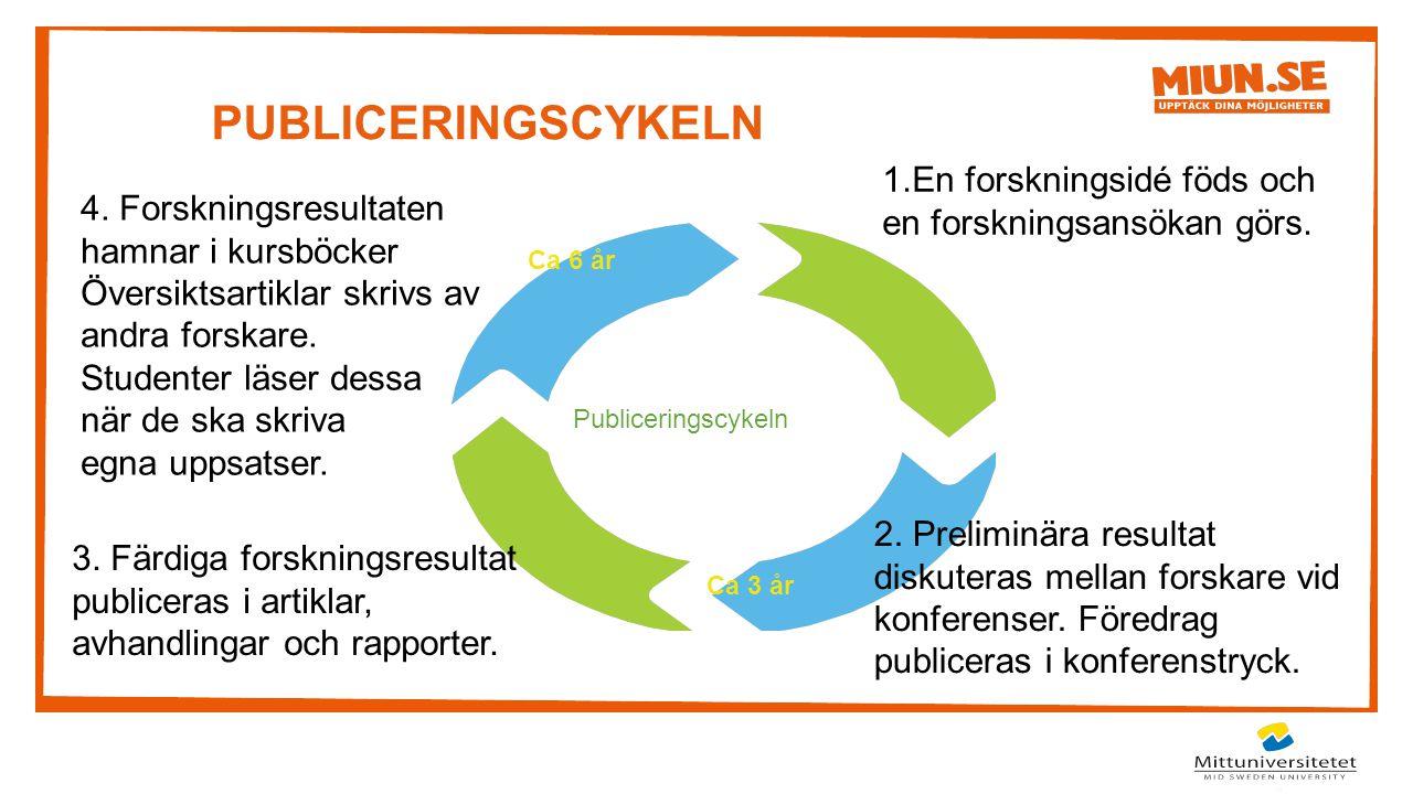 PUBLICERINGSCYKELN 1.En forskningsidé föds och en forskningsansökan görs. 2. Preliminära resultat diskuteras mellan forskare vid konferenser. Föredrag