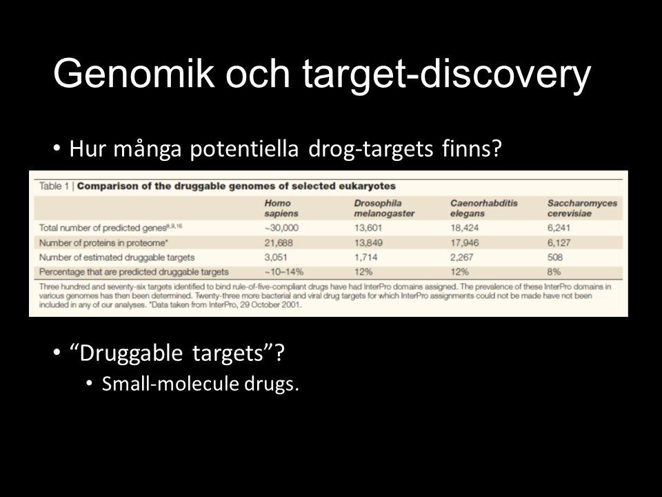 Genomik och target-discovery Hur många potentiella drog-targets finns.