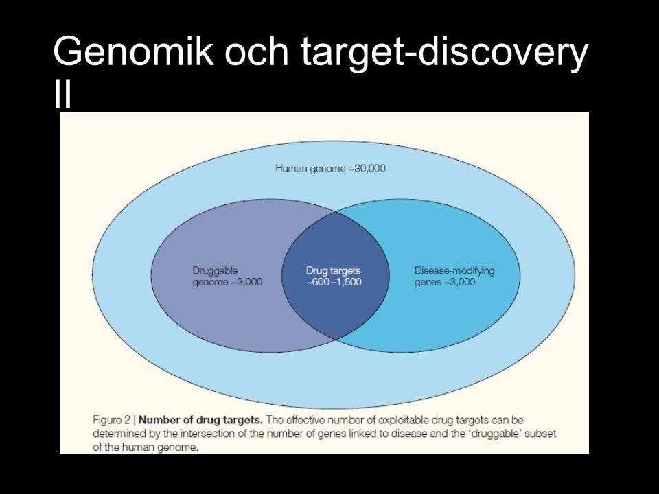 Genomik och target-discovery II