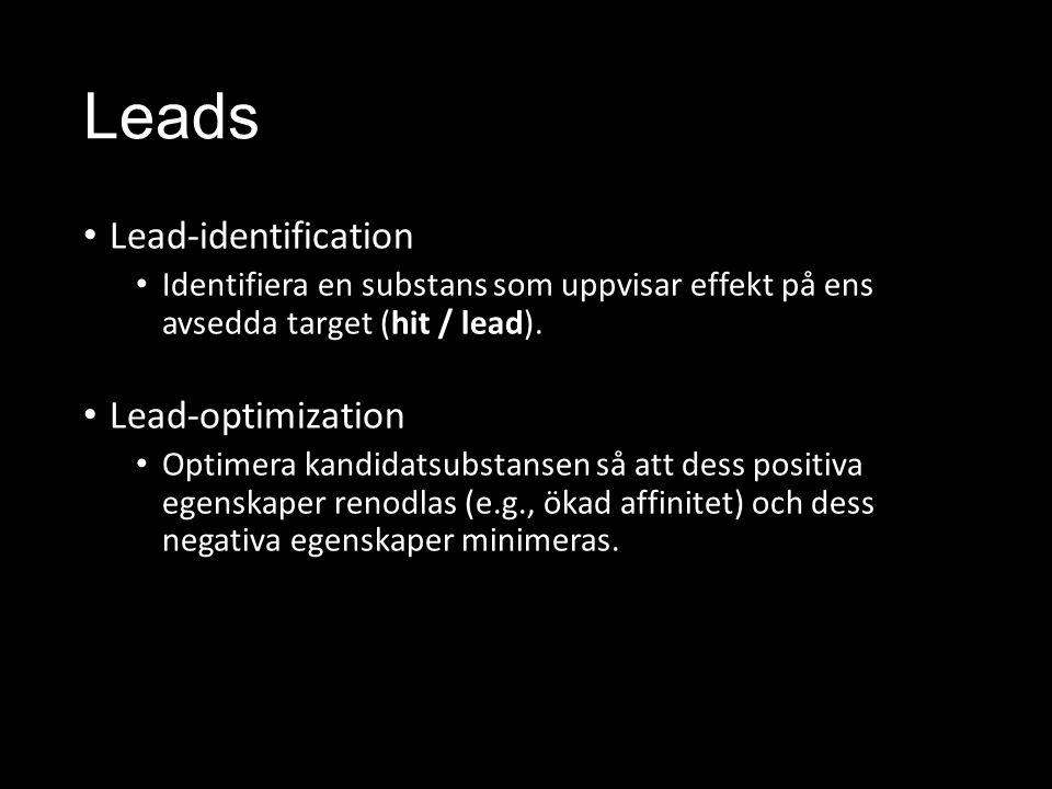 Leads Lead-identification Identifiera en substans som uppvisar effekt på ens avsedda target (hit / lead).