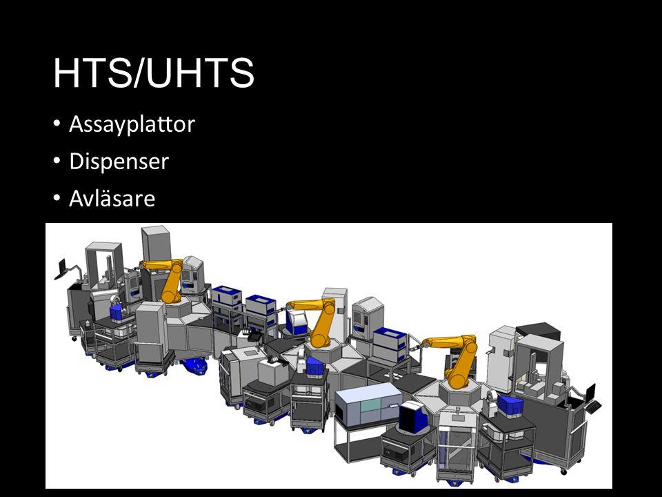 HTS/UHTS Assayplattor Dispenser Avläsare