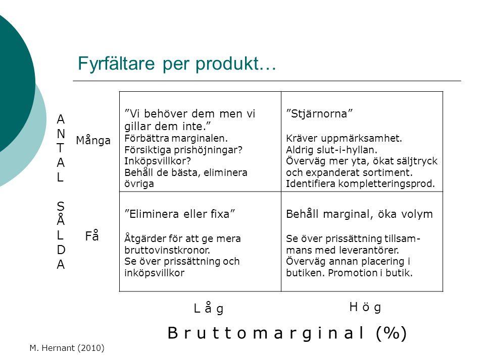 """Fyrfältare per produkt… M. Hernant (2010) """"Vi behöver dem men vi gillar dem inte."""" Förbättra marginalen. Försiktiga prishöjningar? Inköpsvillkor? Behå"""