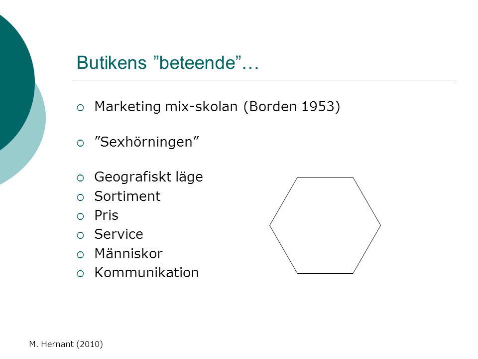 """M. Hernant (2010) Butikens """"beteende""""…  Marketing mix-skolan (Borden 1953)  """"Sexhörningen""""  Geografiskt läge  Sortiment  Pris  Service  Människ"""